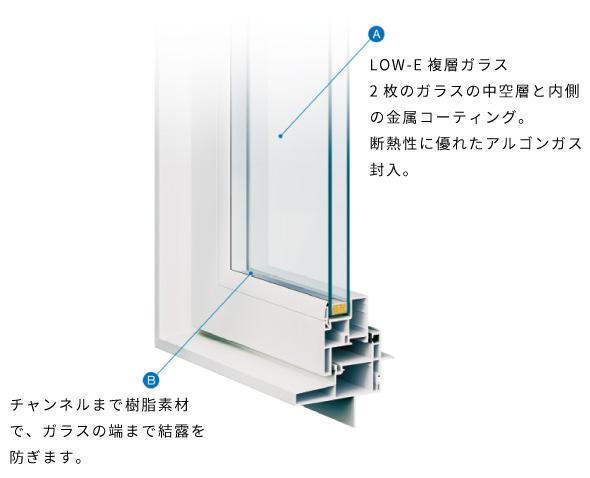 断熱ドア・樹脂複合Low-Eガラスサッシ